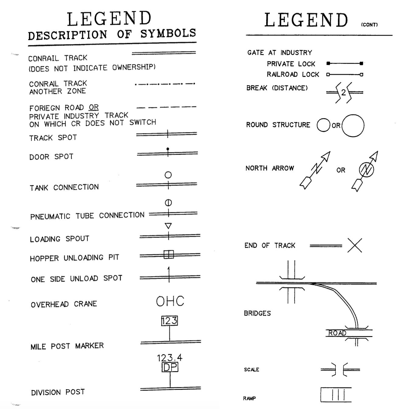 ZTS Explanation Legend